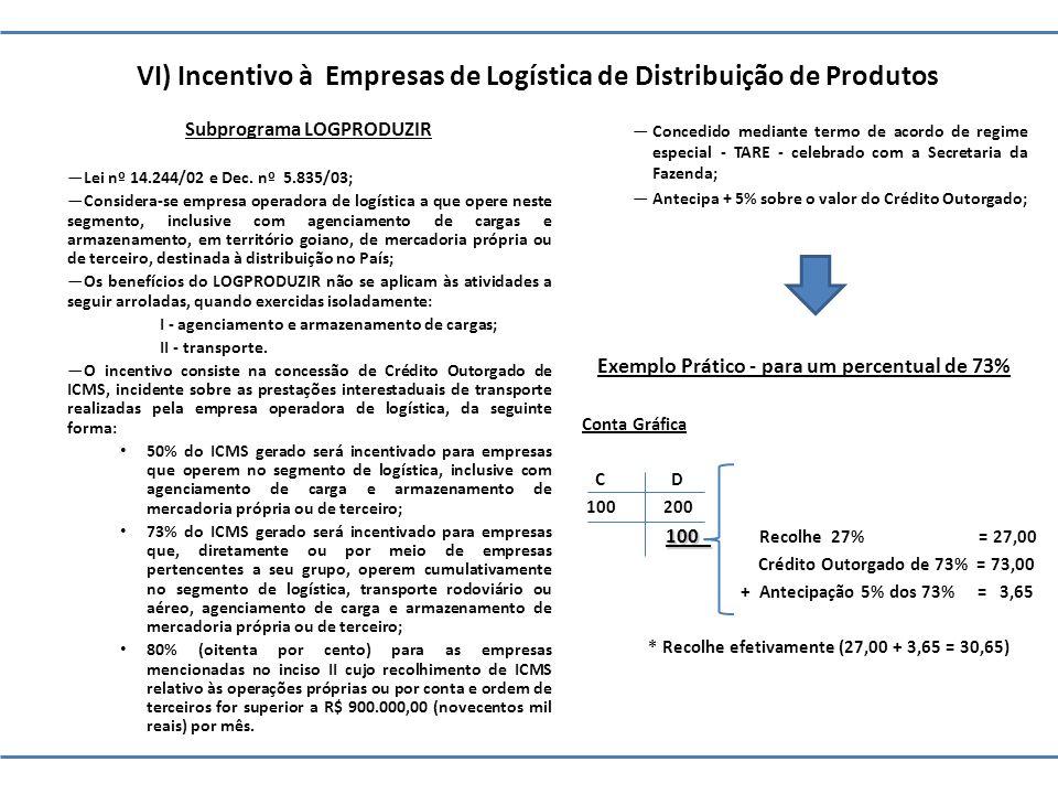 Subprograma LOGPRODUZIR Exemplo Prático - para um percentual de 73%