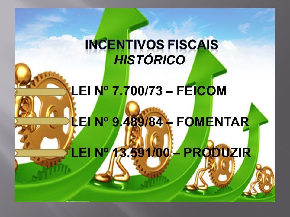 INCENTIVOS FISCaiS HISTÓRICO. LEI Nº 7.700/73 – FEICOM.