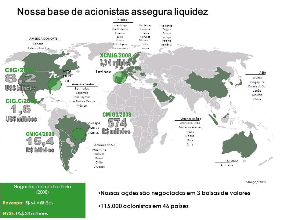 Nossa base de acionistas assegura liquidez