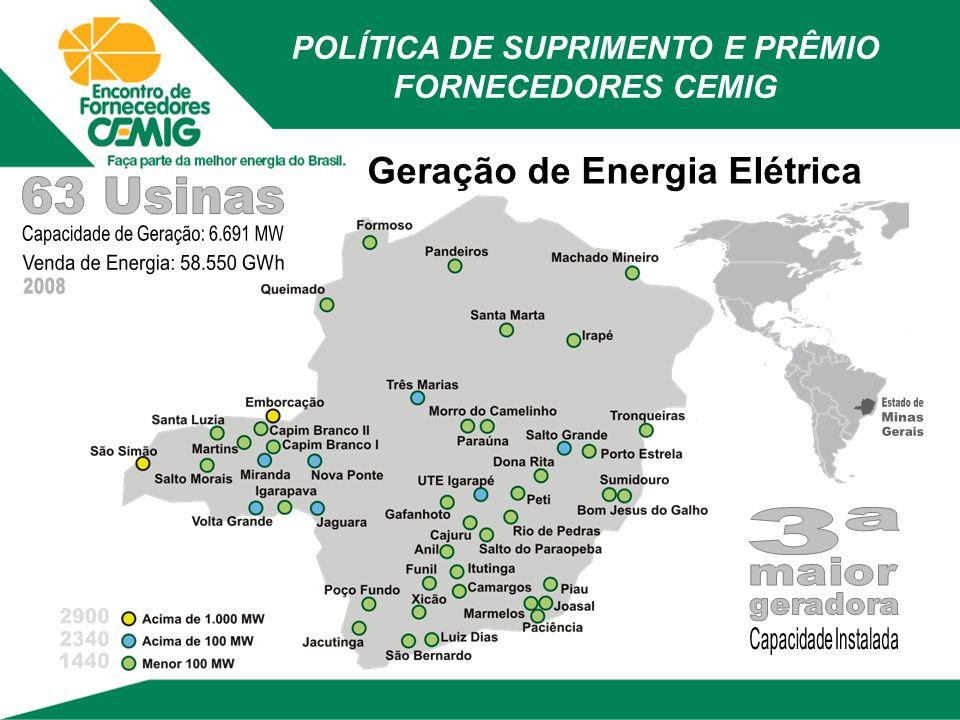 Capacidade de Geração: 6.691 MW Venda de Energia: 58.550 GWh