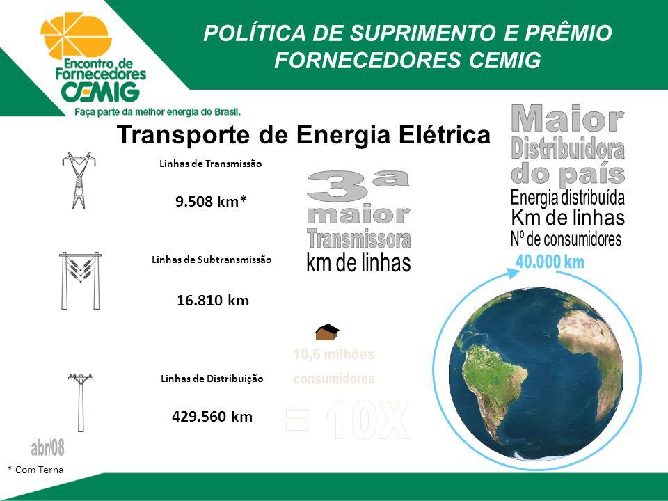 Transporte de Energia Elétrica