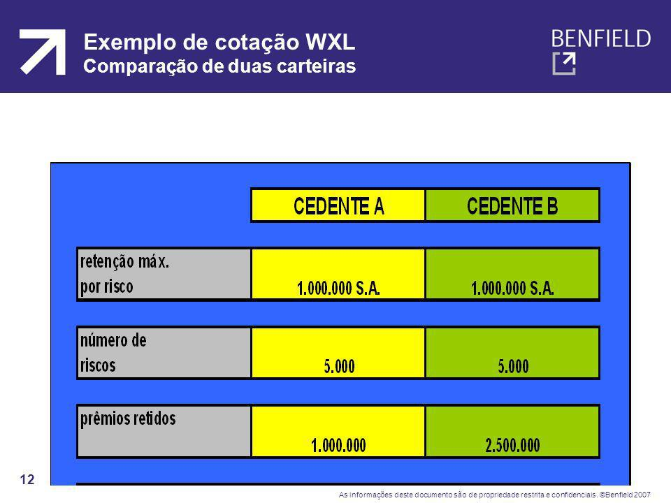 Exemplo de cotação WXL Comparação de duas carteiras