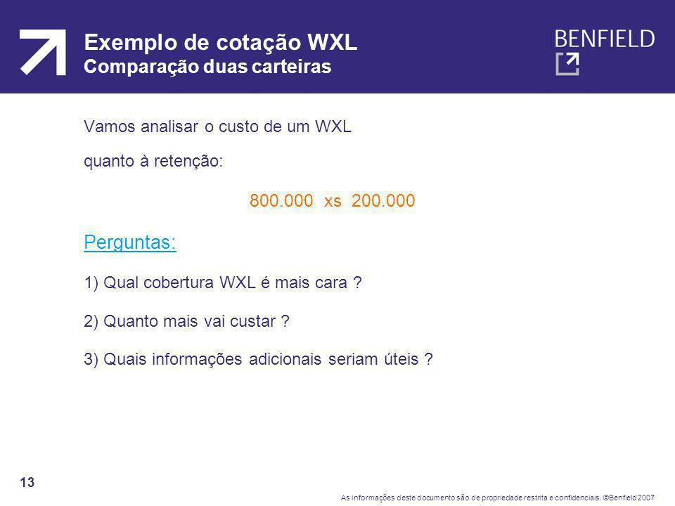 Exemplo de cotação WXL Comparação duas carteiras