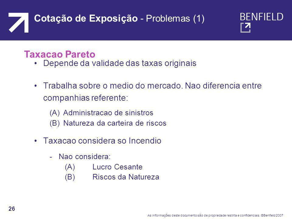 Cotação de Exposição - Problemas (1)