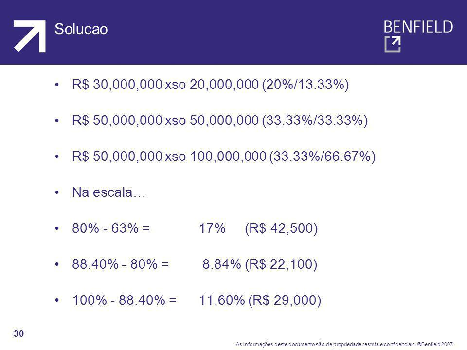 Solucao R$ 30,000,000 xso 20,000,000 (20%/13.33%) R$ 50,000,000 xso 50,000,000 (33.33%/33.33%) R$ 50,000,000 xso 100,000,000 (33.33%/66.67%)