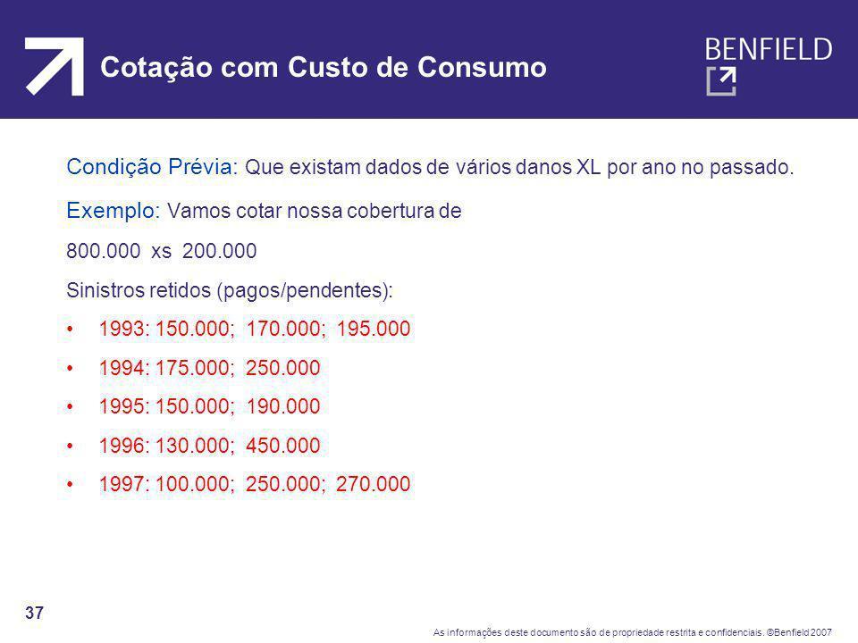 Cotação com Custo de Consumo