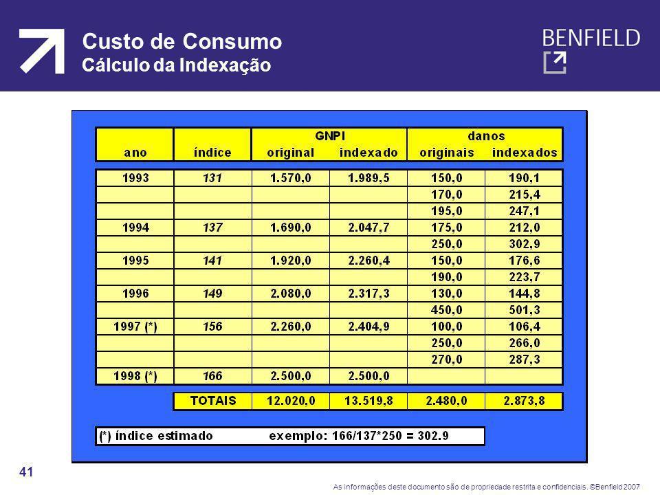 Custo de Consumo Cálculo da Indexação