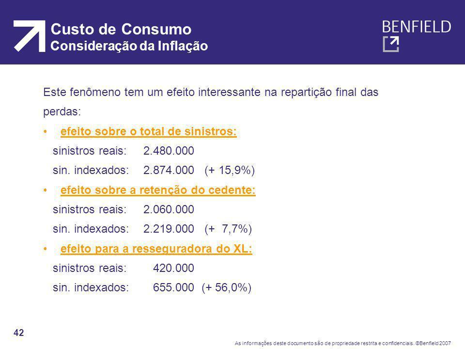 Custo de Consumo Consideração da Inflação