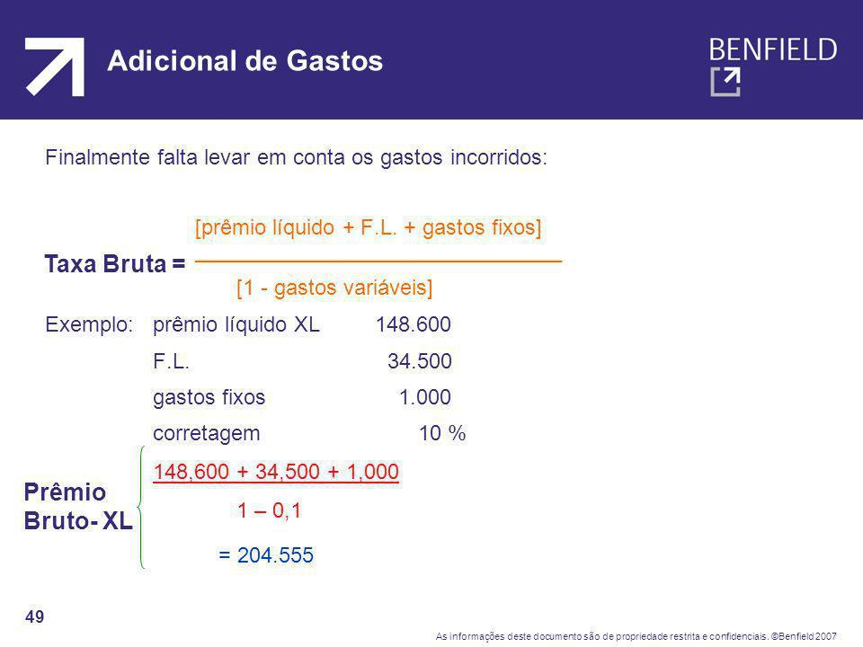 Adicional de Gastos Taxa Bruta = Prêmio Bruto- XL
