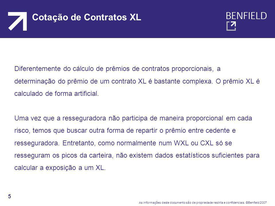 Cotação de Contratos XL