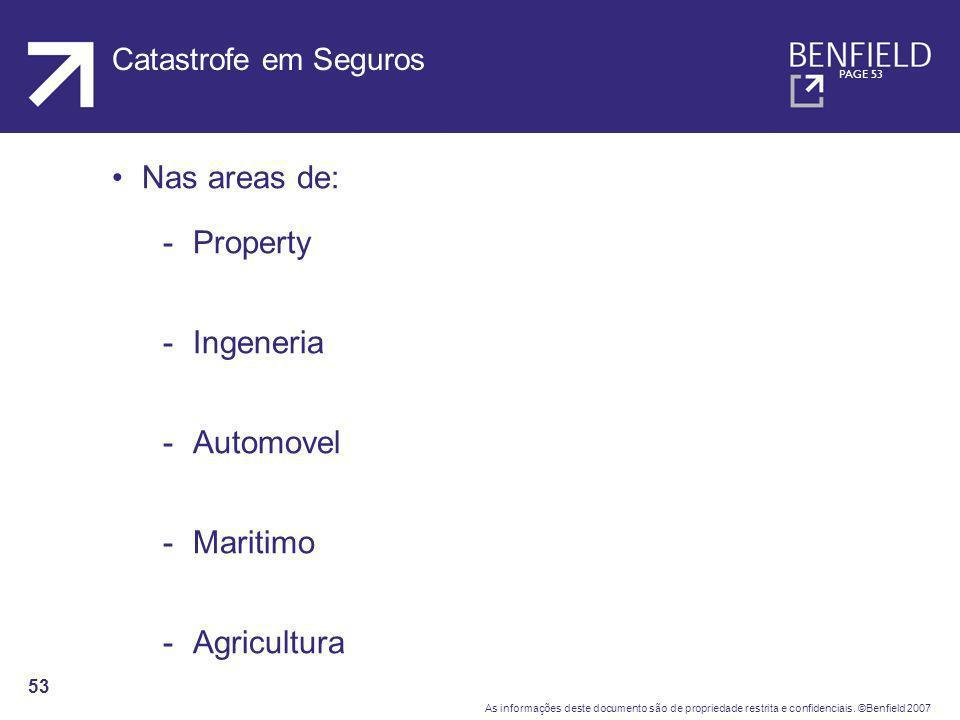 Nas areas de: Property Ingeneria Automovel Maritimo Agricultura