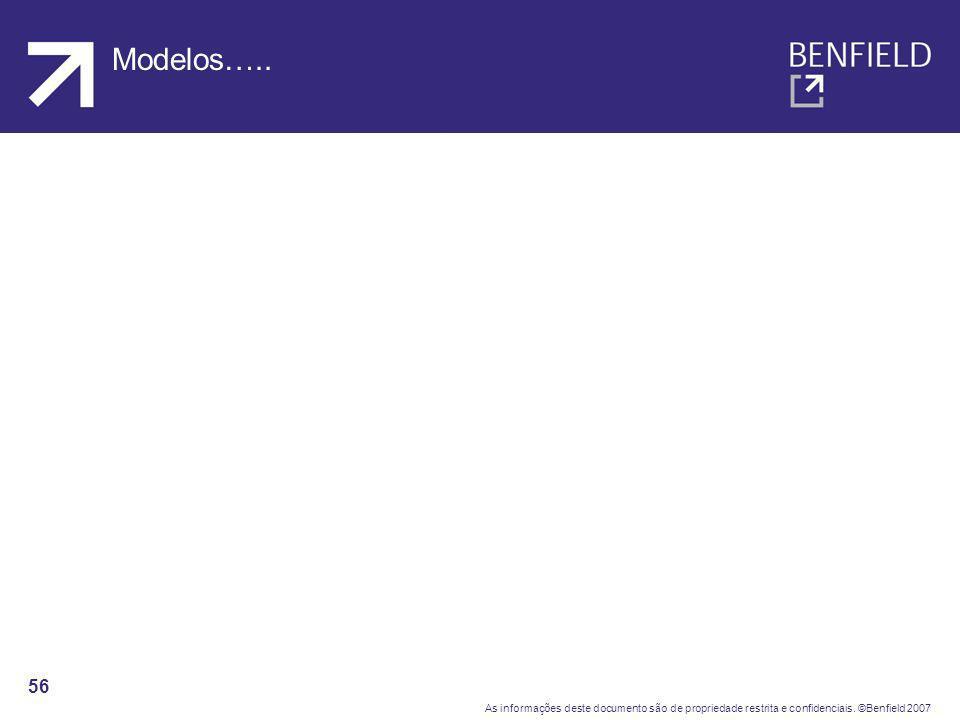 Modelos…..