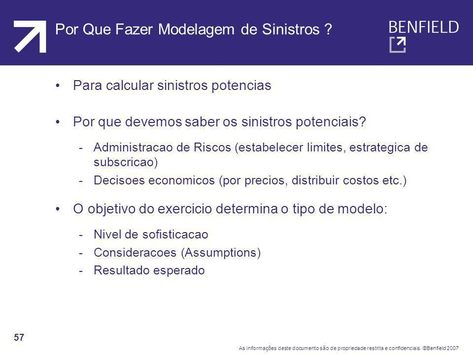 Por Que Fazer Modelagem de Sinistros