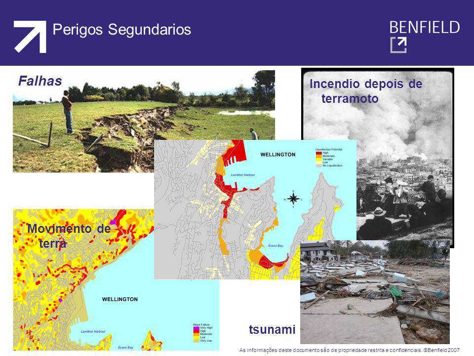 Perigos Segundarios Falhas Incendio depois de terramoto