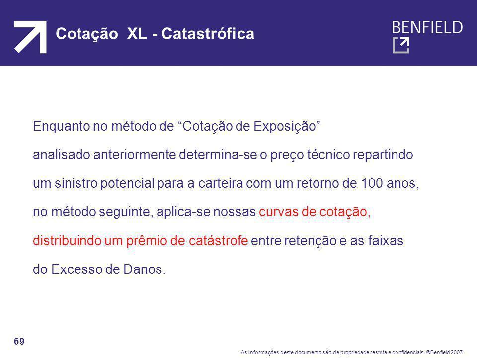 Cotação XL - Catastrófica