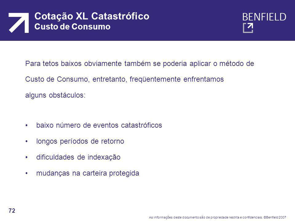 Cotação XL Catastrófico Custo de Consumo