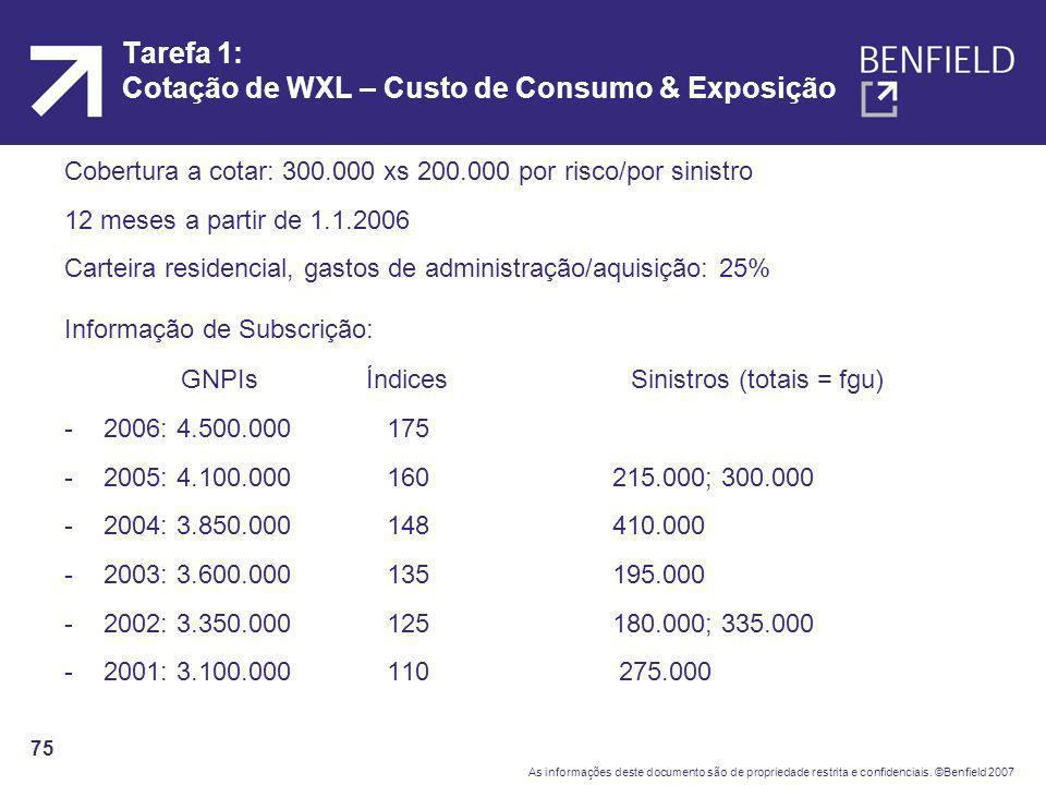 Tarefa 1: Cotação de WXL – Custo de Consumo & Exposição