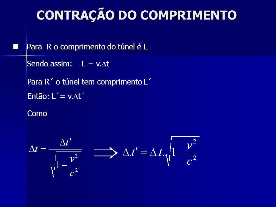 CONTRAÇÃO DO COMPRIMENTO