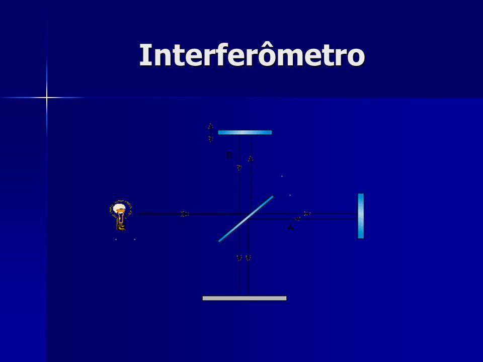 Interferômetro