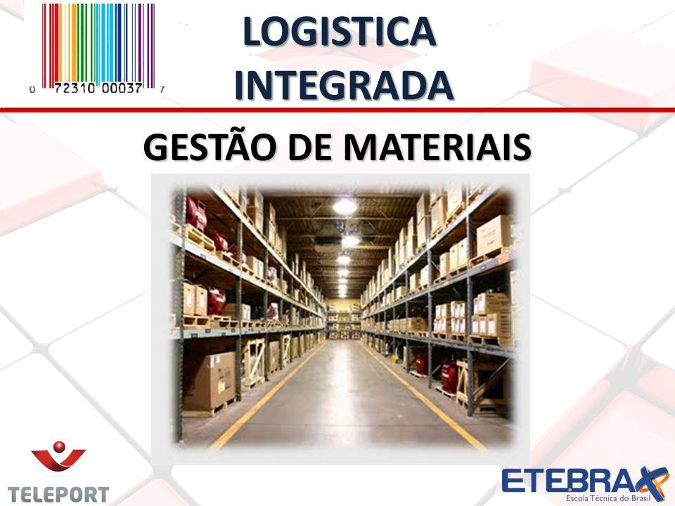 LOGISTICA INTEGRADA GESTÃO DE MATERIAIS