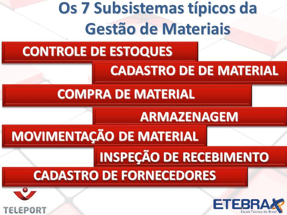 Os 7 Subsistemas típicos da Gestão de Materiais