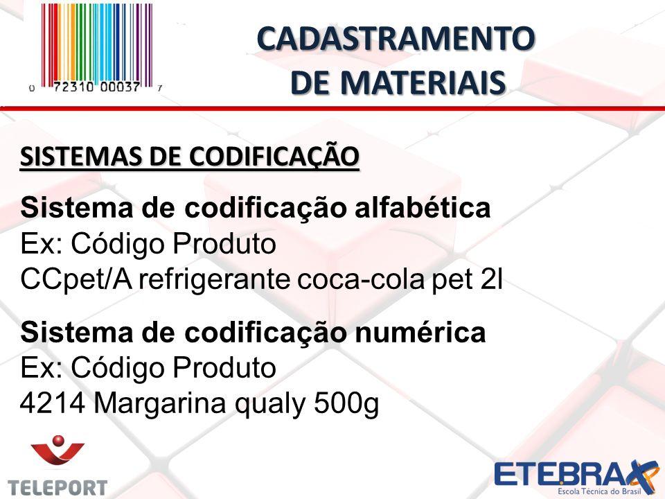 CADASTRAMENTO DE MATERIAIS