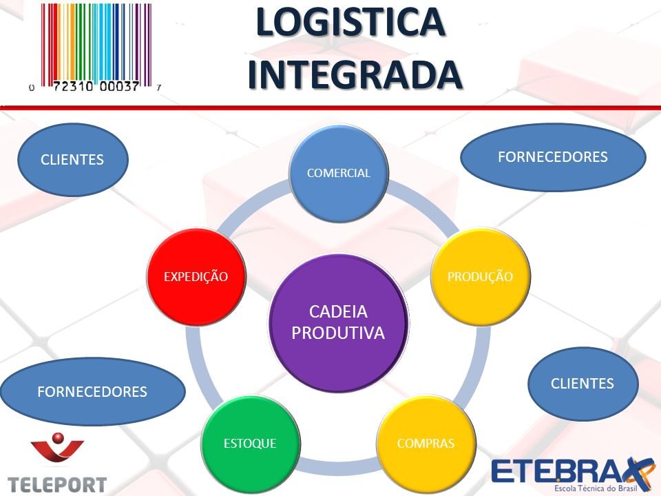 LOGISTICA INTEGRADA CLIENTES FORNECEDORES CLIENTES FORNECEDORES