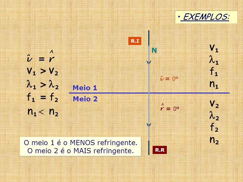 1 n1 1 > 2 2 n1  n2 n2 ^ î = r f1 f1 = f2 f2 EXEMPLOS: V1