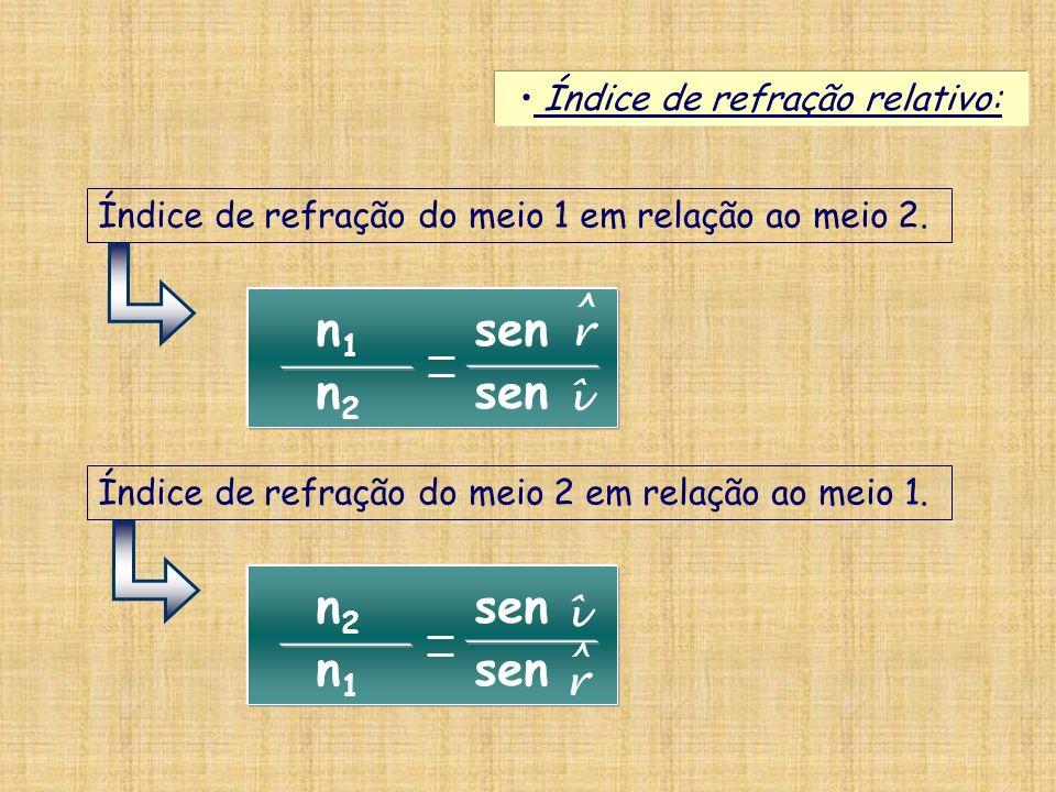 Índice de refração relativo: