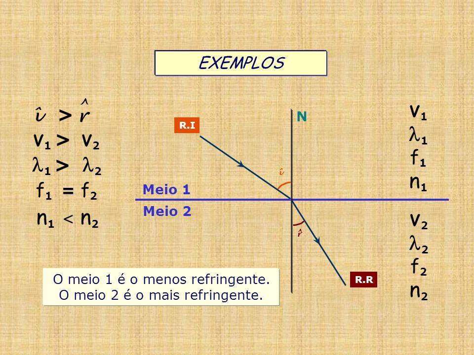 1 n1 1 > 2 n1 < n2 2 n2 ^ î > r f1 f1 = f2 f2 EXEMPLOS V1