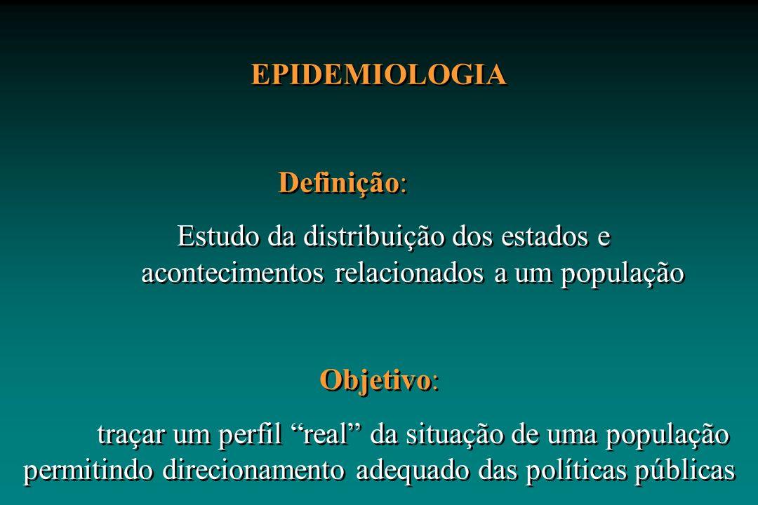 EPIDEMIOLOGIA Definição: Estudo da distribuição dos estados e acontecimentos relacionados a um população.