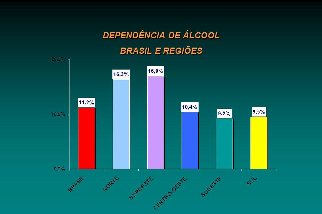 DEPENDÊNCIA DE ÁLCOOL BRASIL E REGIÕES