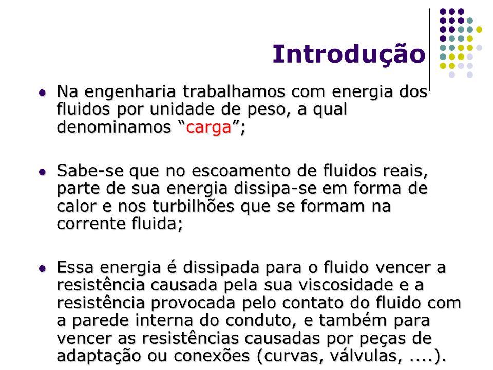 Introdução Na engenharia trabalhamos com energia dos fluidos por unidade de peso, a qual denominamos carga ;