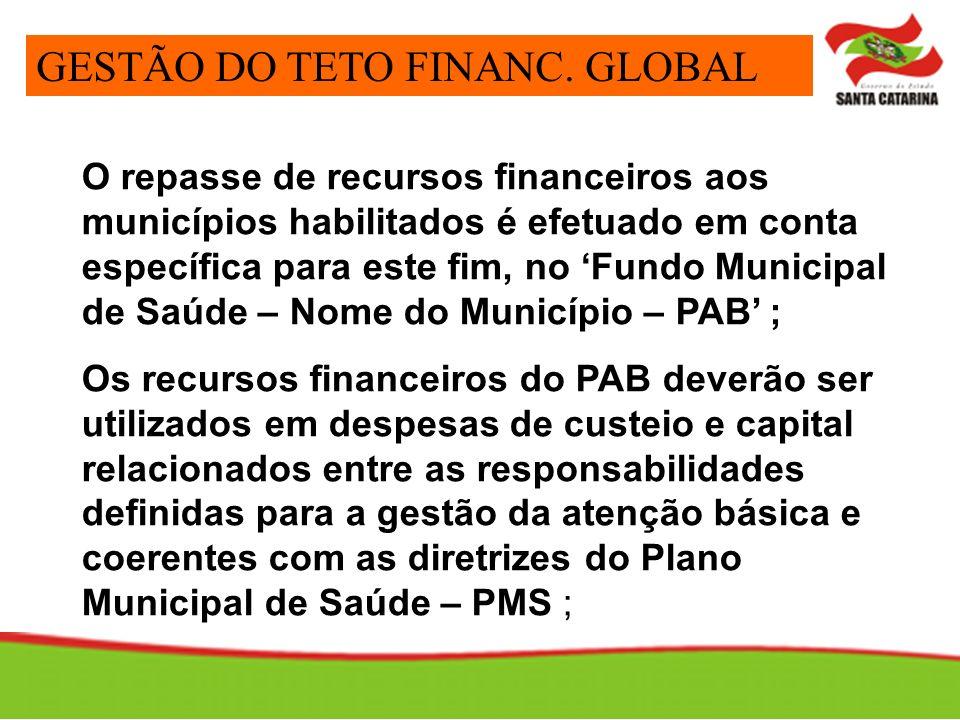 GESTÃO DO TETO FINANC. GLOBAL