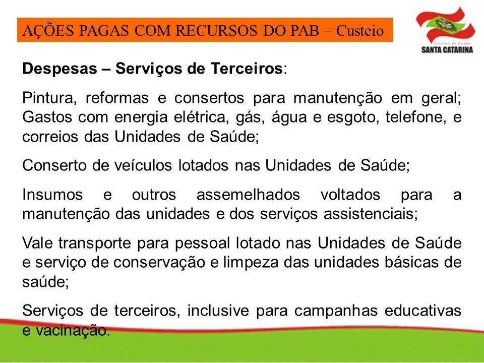 AÇÕES PAGAS COM RECURSOS DO PAB – Custeio