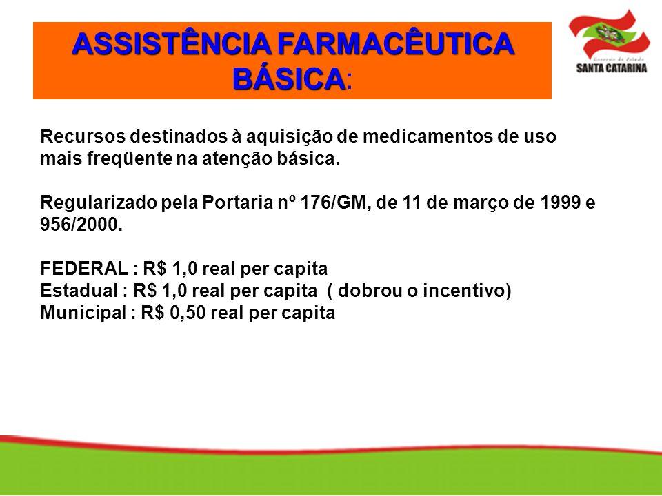 ASSISTÊNCIA FARMACÊUTICA BÁSICA: