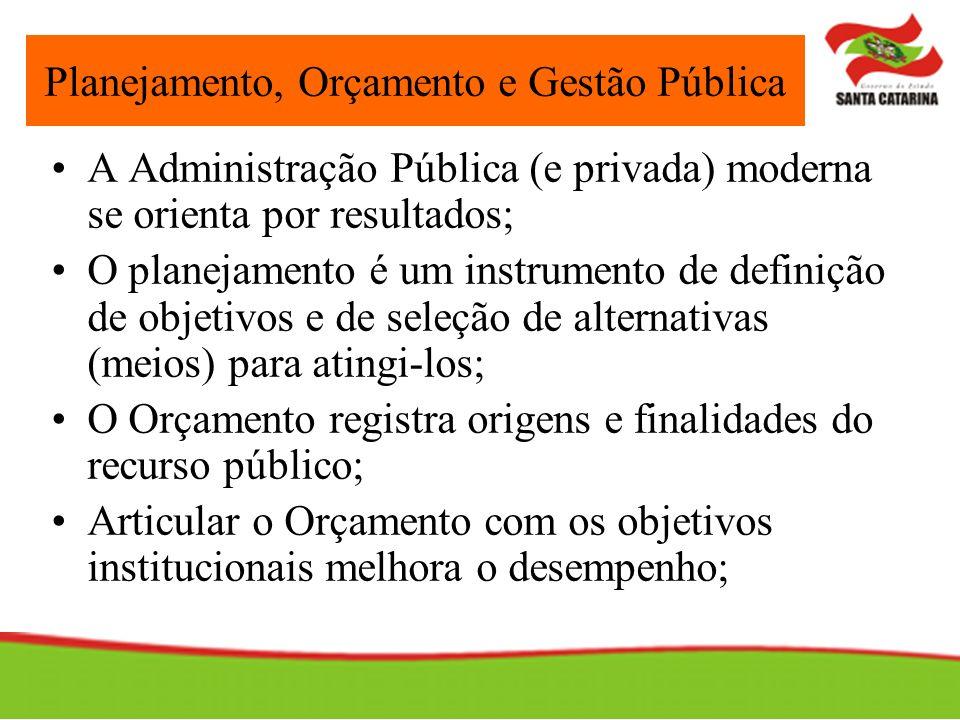Planejamento, Orçamento e Gestão Pública