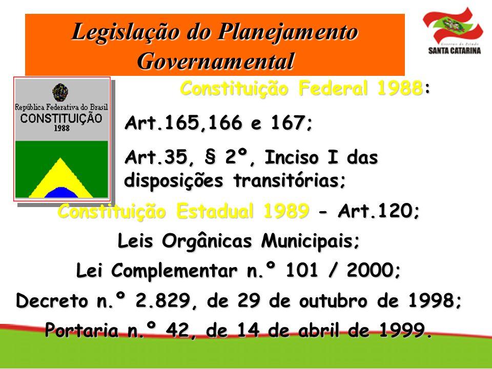 Legislação do Planejamento Governamental