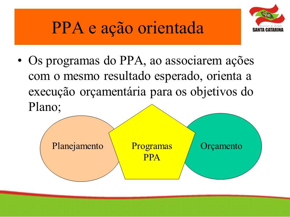 PPA e ação orientada