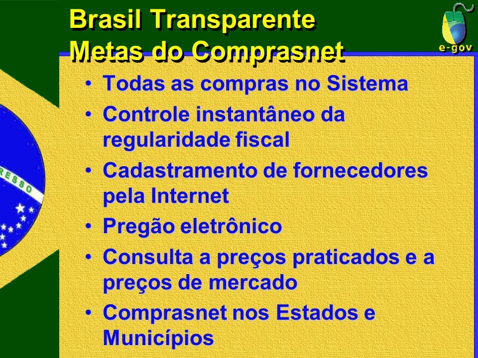 Brasil Transparente Metas do Comprasnet