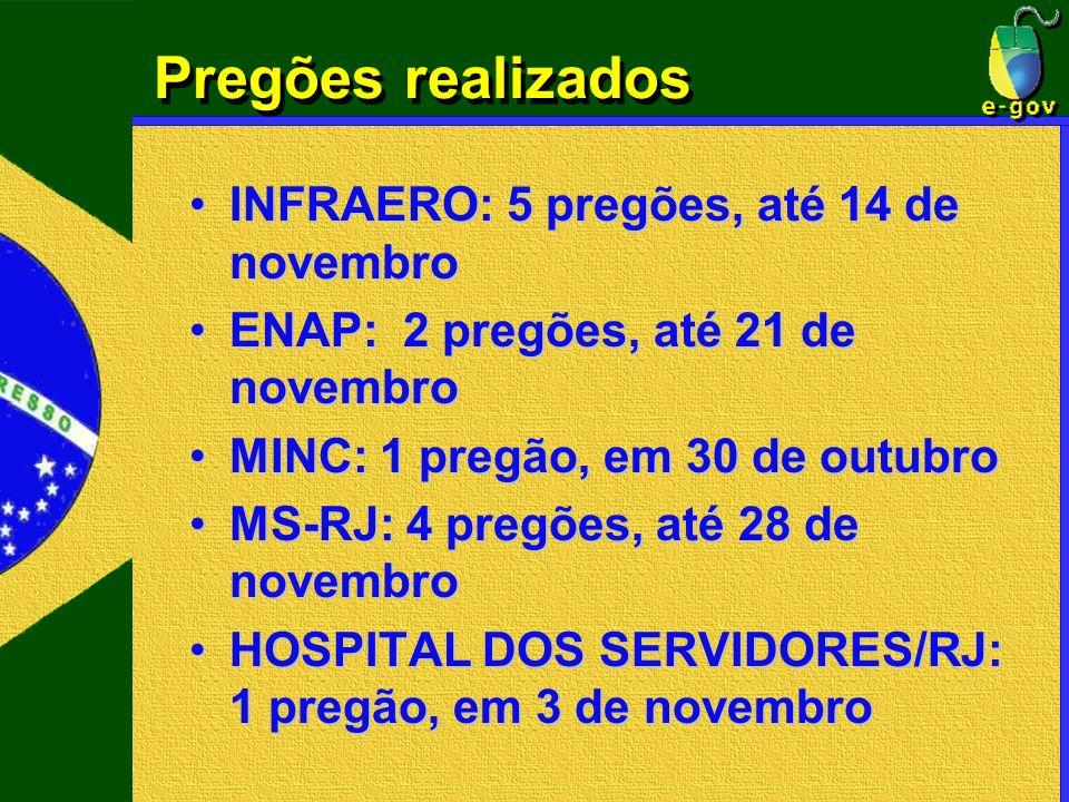 Pregões realizados INFRAERO: 5 pregões, até 14 de novembro