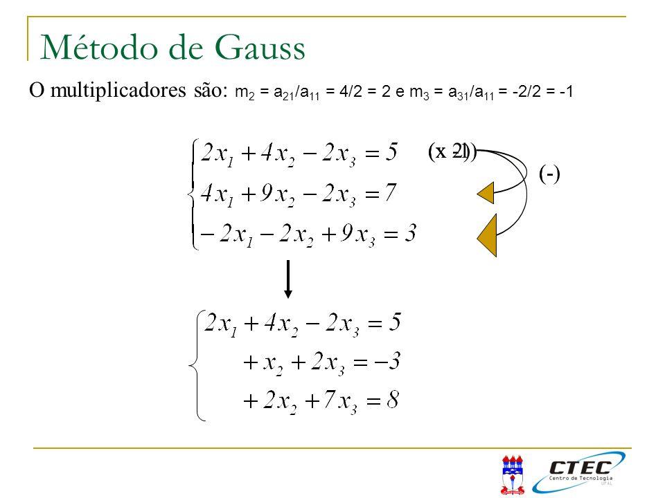 Método de Gauss O multiplicadores são: m2 = a21/a11 = 4/2 = 2 e m3 = a31/a11 = -2/2 = -1. (x -1) (x 2)
