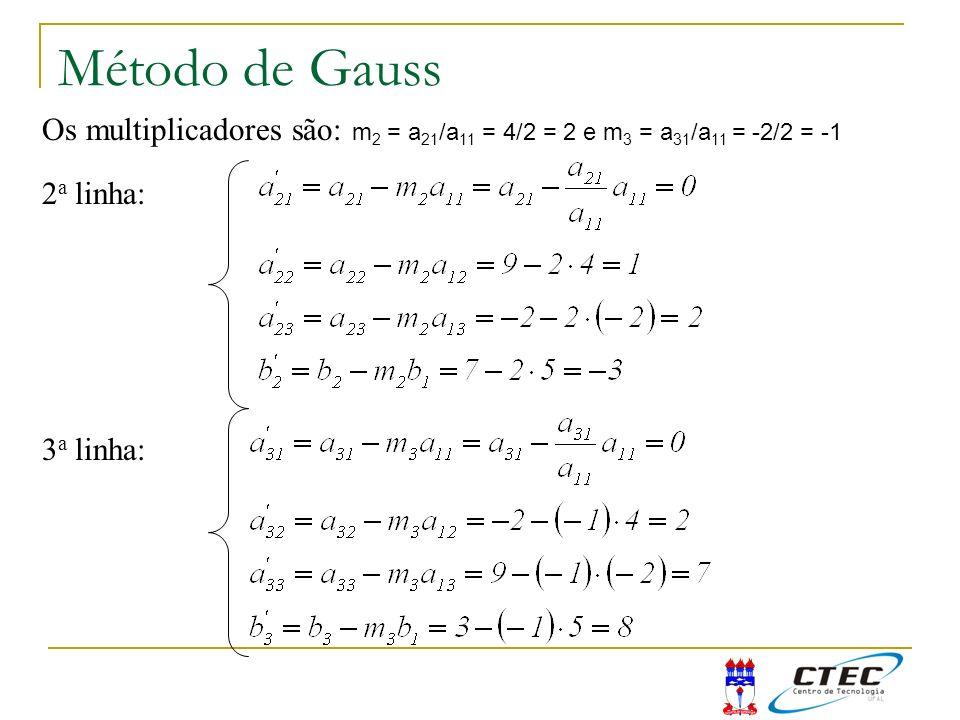 Método de Gauss Os multiplicadores são: m2 = a21/a11 = 4/2 = 2 e m3 = a31/a11 = -2/2 = -1. 2a linha:
