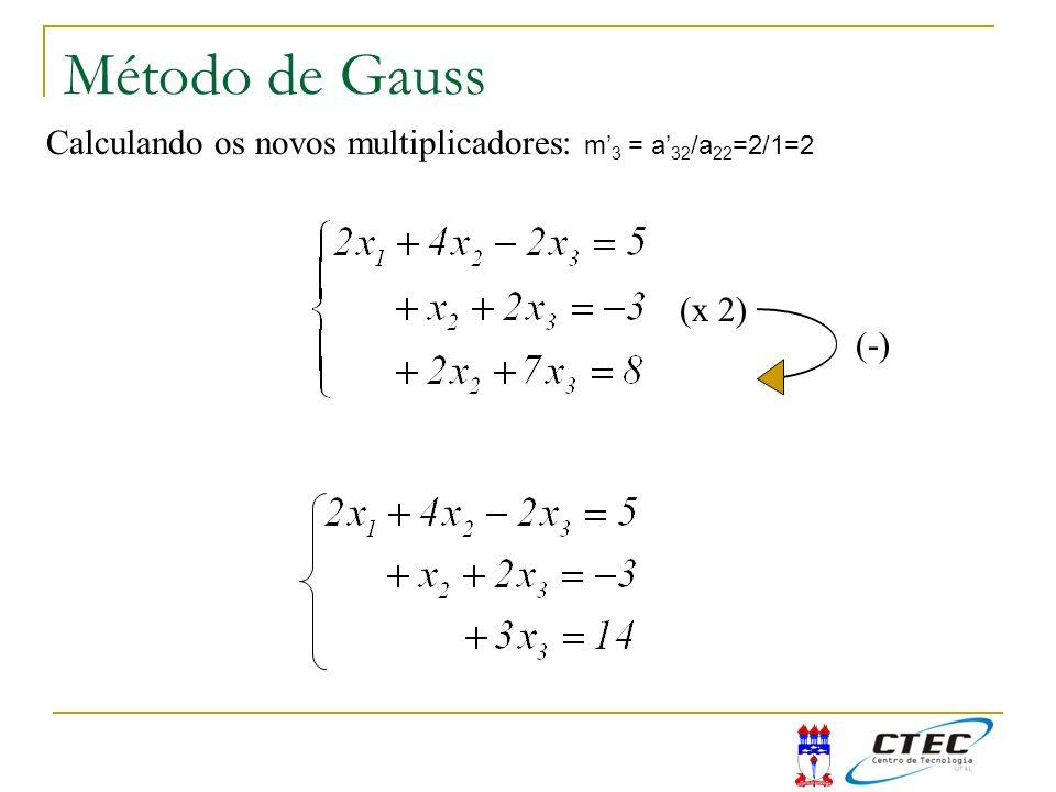 Método de Gauss Calculando os novos multiplicadores: m'3 = a'32/a22=2/1=2.