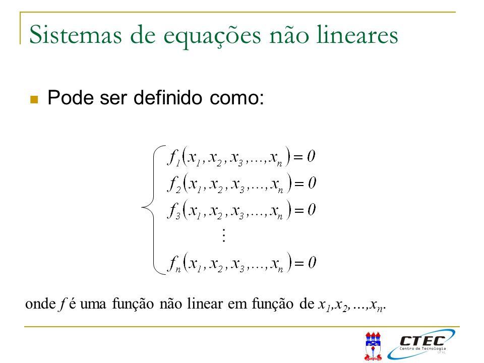 Sistemas de equações não lineares