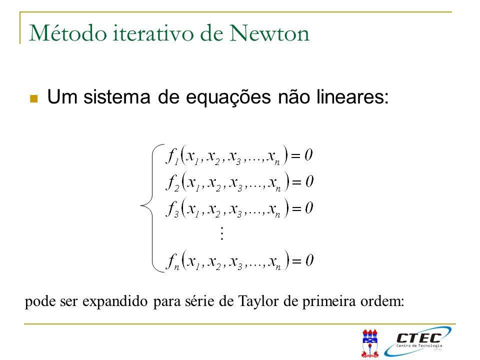 Método iterativo de Newton