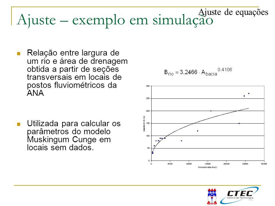 Ajuste – exemplo em simulação