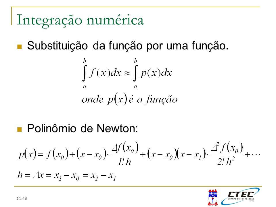 Integração numérica Substituição da função por uma função.