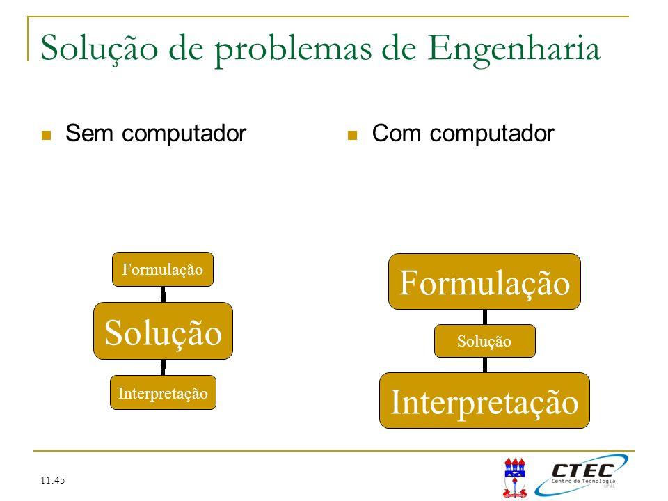 Solução de problemas de Engenharia