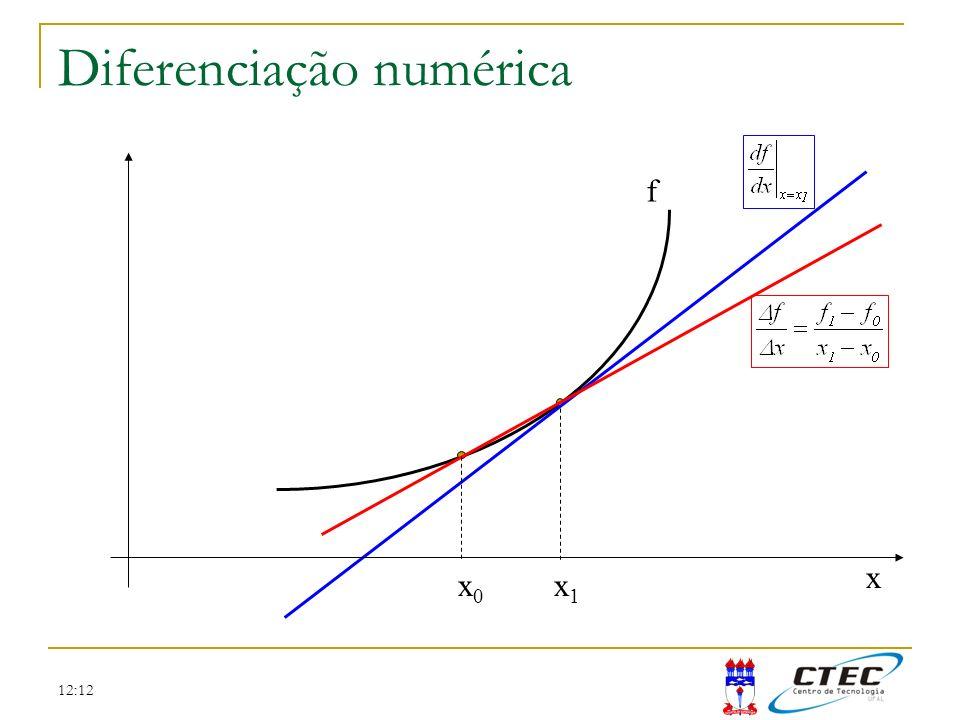 Diferenciação numérica